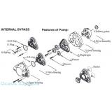 Pump drive assembly узел привода (эксцентрик) с поршнями для помпы обратного осмоса